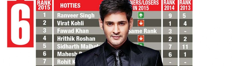 mahesh-most-desirable-banner